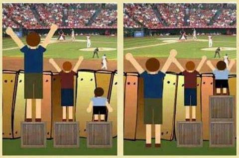 Direito à igualdade deoportunidades